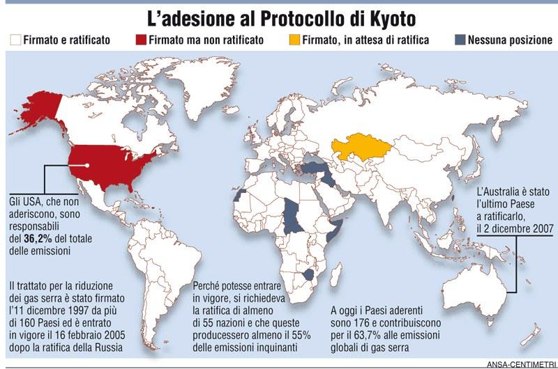sottoscrizione protocollo Kyoto